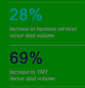 Sector Figures 2
