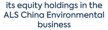 Image of ALS China Environmental Company Logo